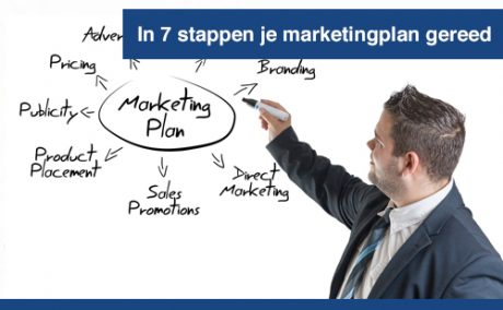 interplein-in-7-stappen-je-marketingplan-gereed-